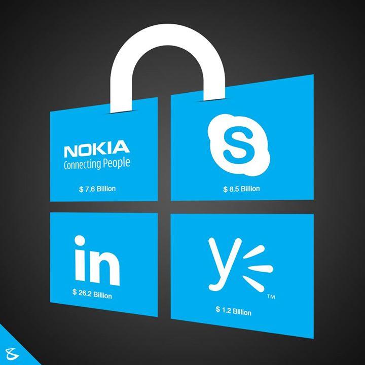 Bijoy Patel,  Acquisition, Business, Microsoft, LinkedIn, SiliconValley, CompuBrain